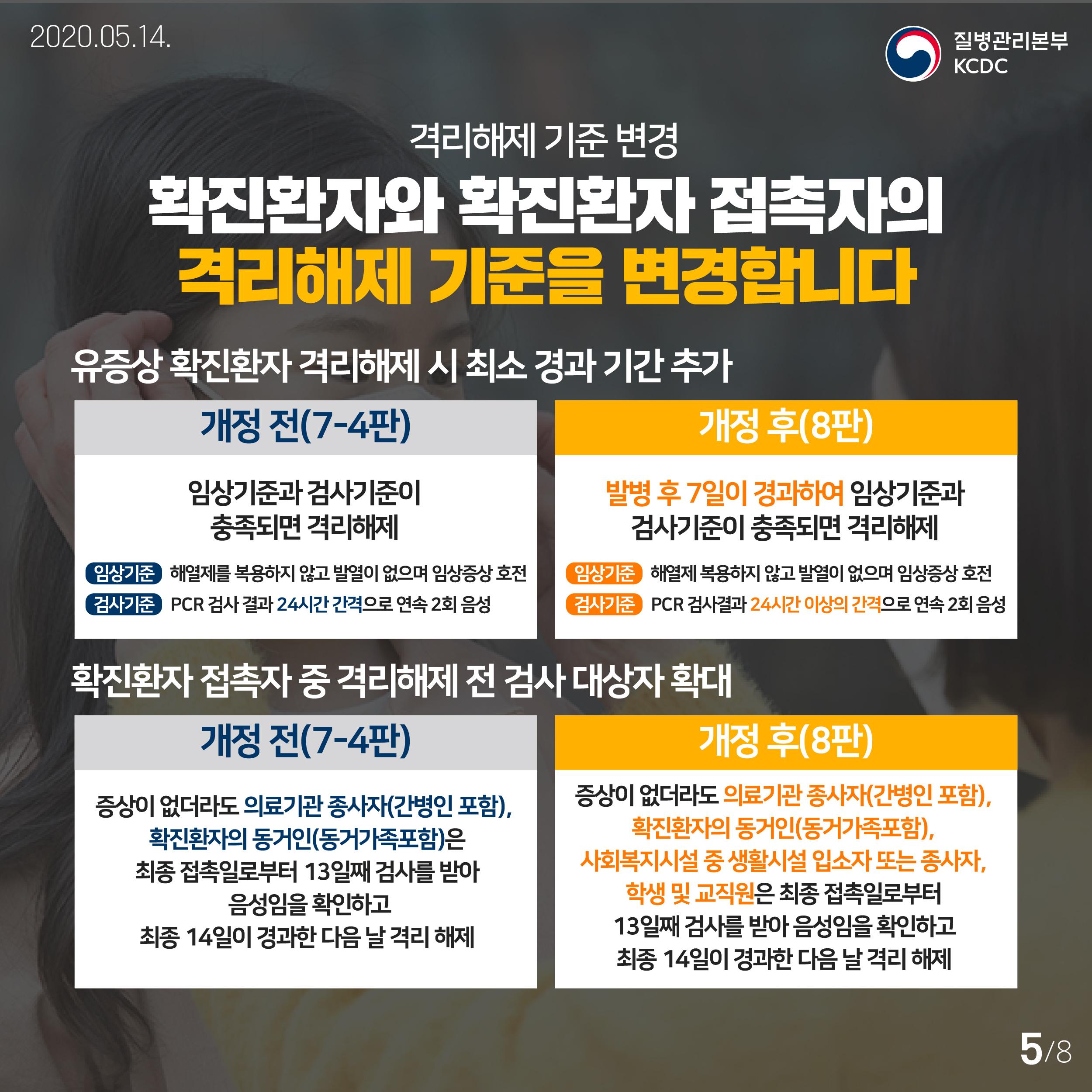 20200514_KCDC_사례정의8판_카드뉴스_5.jpg